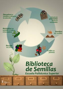 Cartel Biblioteca de Semillas