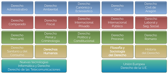 Diccionario Contable Administrativo Y Fiscal Download